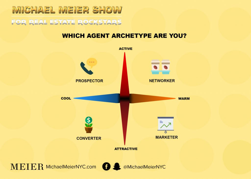 Which Agent Archetype Are You? (Featuring Jack Miller)
