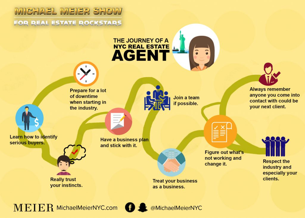 The Journey of a NYC Real Estate Agent (Featuring Joseph Sheehan)