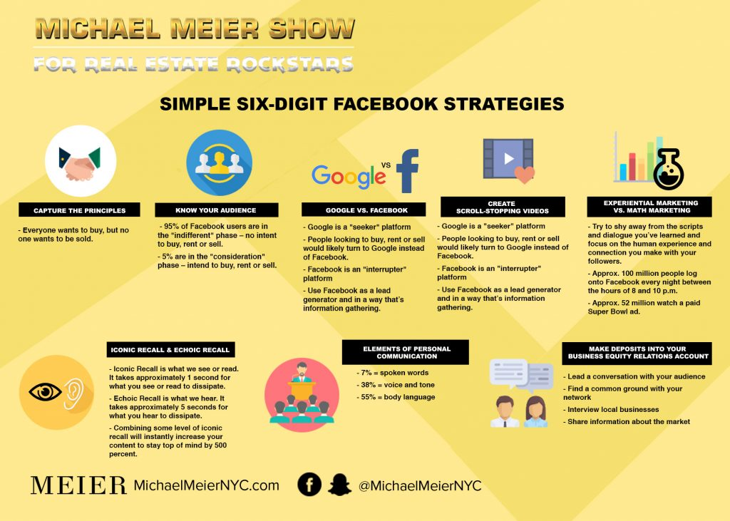 Simple Six-Digit Facebook Strategies (Featuring Jon Cheplak)